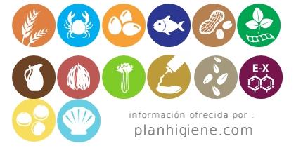 iconos-informacion-alergias-restauracion